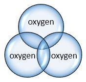 oxygen-bubble